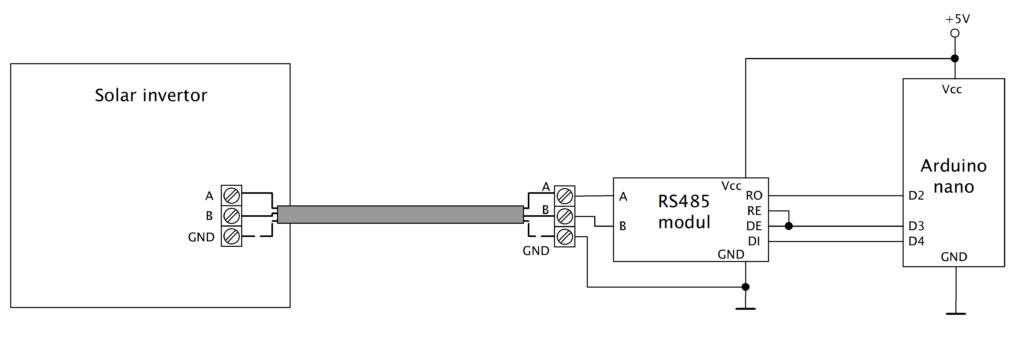 prijimac-rs485